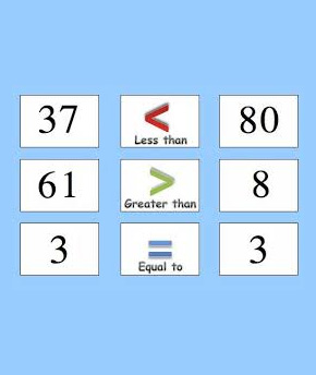 Math 1st Grade – Comparing Numbers
