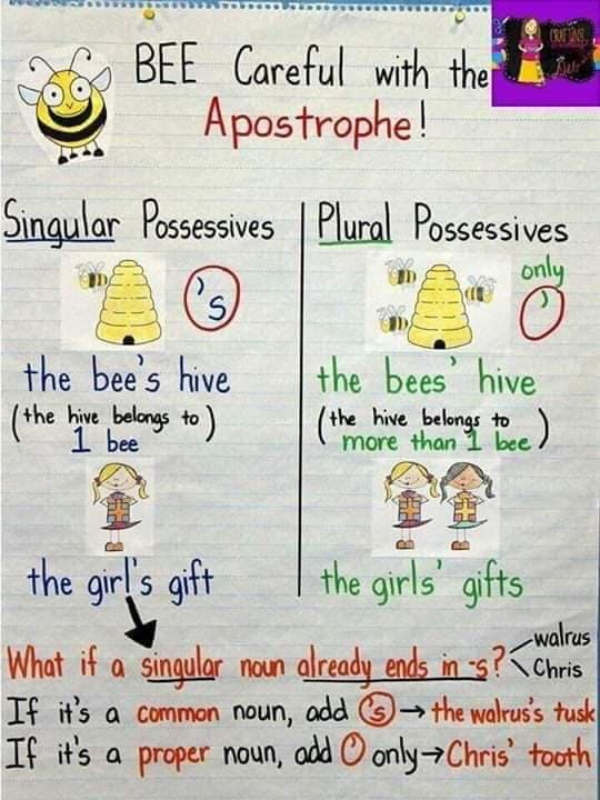 Simple ways of learning  English